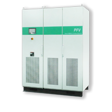 Preen PFV Series Regenerative AC Power Source