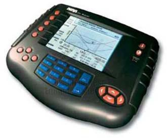 Bird SA-6000EX Site Analyzer, 25 MHz - 6 GHz