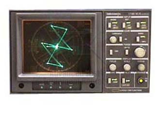 Tektronix 1735 Waveform Monitor Remote Control Capability