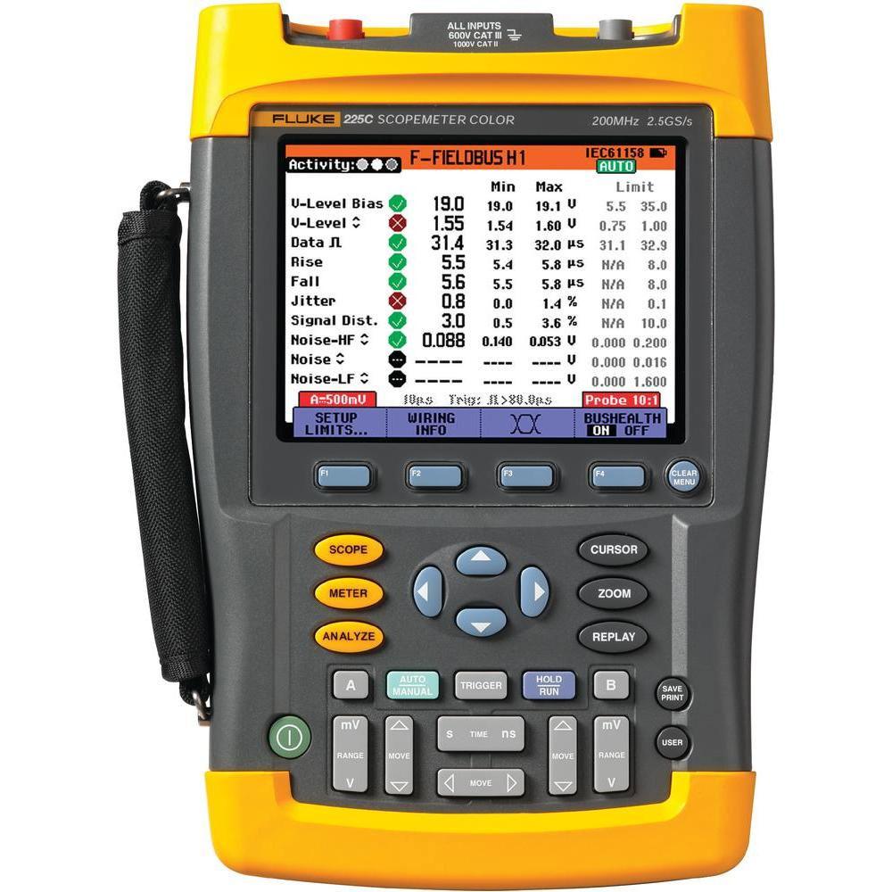 Rent Fluke Power Quality Analyzers and Monitors | ATEC Rentals